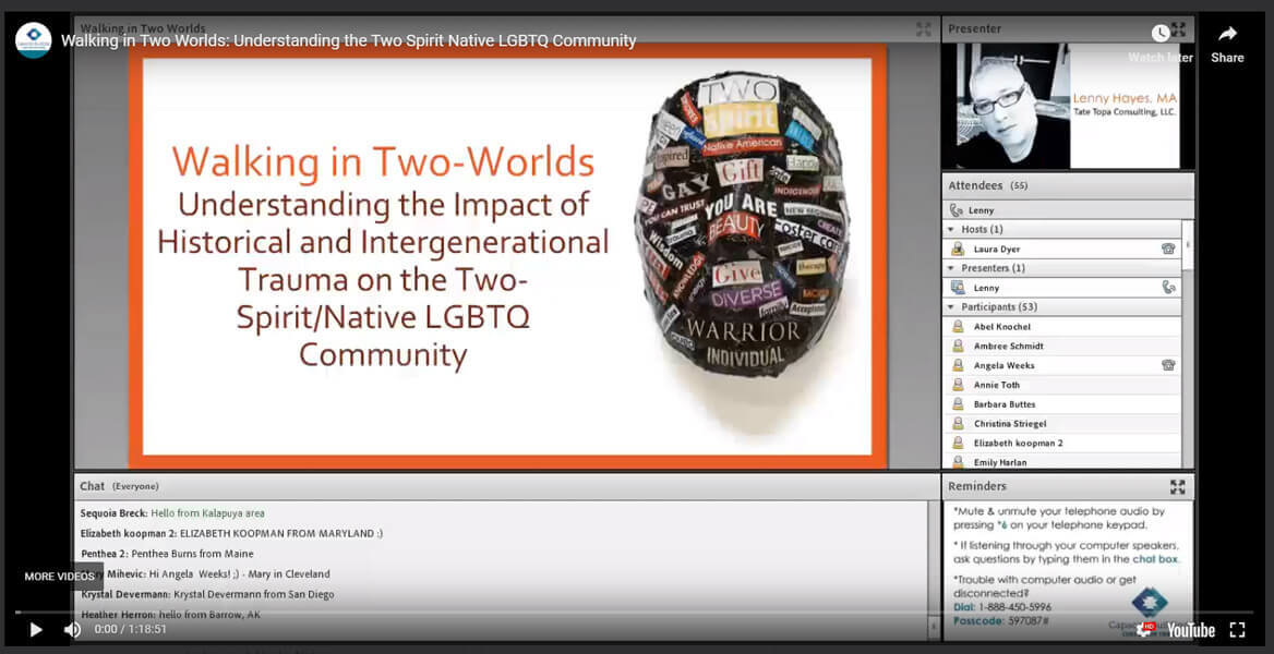 Walking in Two Worlds: Understanding the Two Spirit Native LGBTQ Community