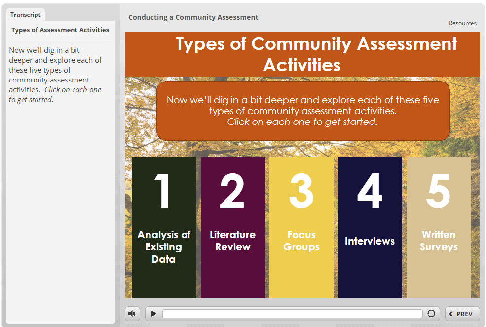 Conducting a Community Assessment